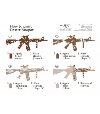 "Stencil Set ""Marpat/Surpat"""