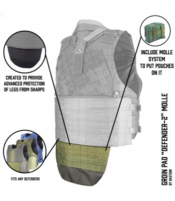 "Groin Pad ""Defender 2"" Molle"
